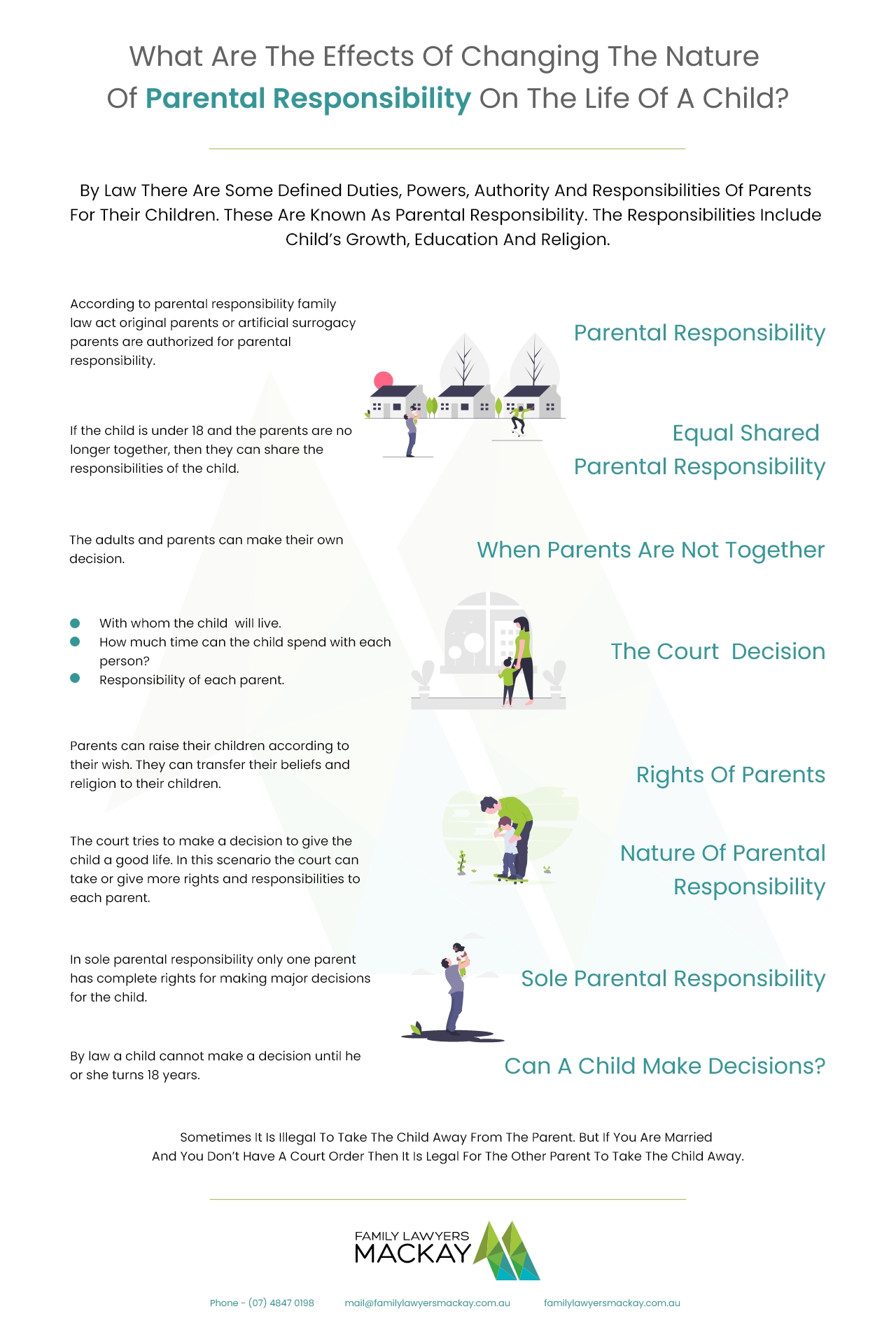 Changing Nature Of Parental Responsibility